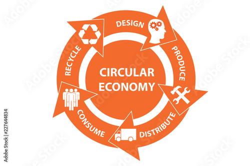 Illustration of concept circular economy Canvas Print