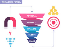 Purchasing Funnel. Business Marketing Infochart. Purchase Funnel Vector Diagram. Business Funnel Chart, Strategy Marketing Diagram Illustration