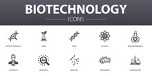 Biotechnology Simple Concept I...