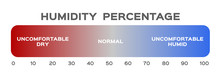 Humidity Level Vector