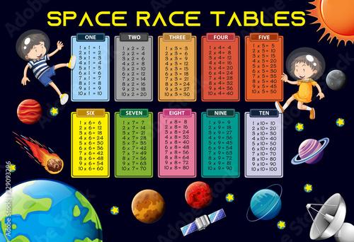 Fototapeta Math times tables space theme