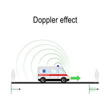Doppler Effect Example Ambulan...