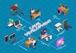 Game Development Isometric Flowchart