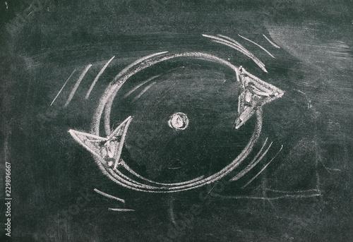 Obraz na plátně Circular arrows, endless repeating cycle drawn on chalkboard, blackboard backgro