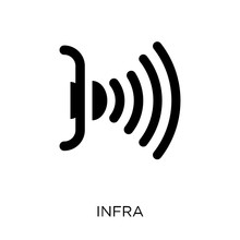 Infrared Icon. Infrared Symbol...