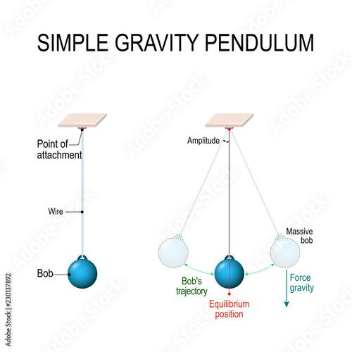 Fototapeta Simple gravity pendulum