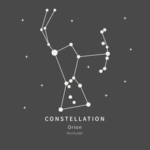 The Constellation Of Orion. Th...