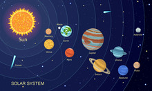 Space Solar System Concept Background. Flat Illustration Of Space Solar System Vector Concept Background For Web Design