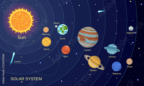 Canvas Print Space solar system concept background