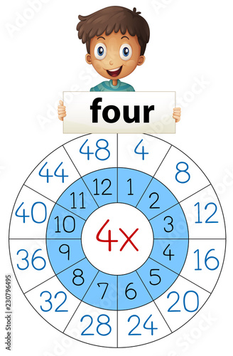 Math multiplication number four