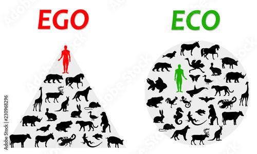 Fotografie, Tablou  ego and eco