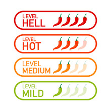 Hot Red Pepper Strength Scale ...