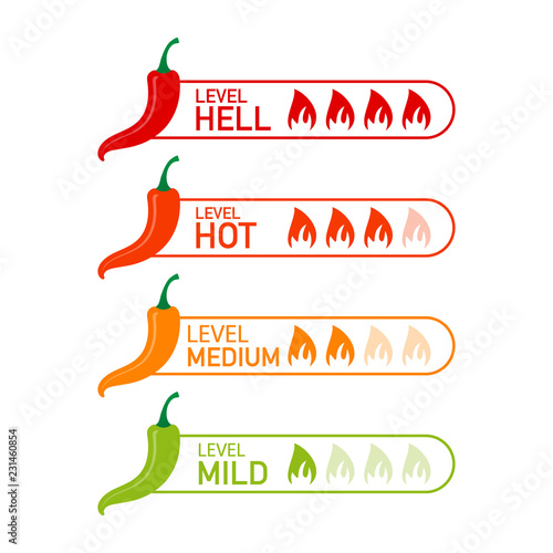Fotografie, Tablou Hot red pepper strength scale indicator with mild, medium, hot and hell positions