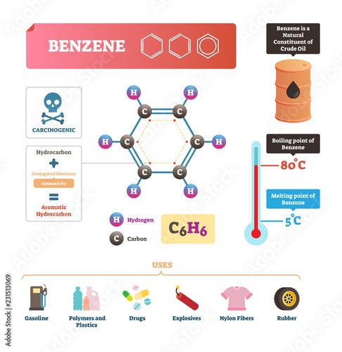 Benzene vector illustration Canvas Print
