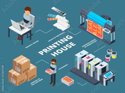 Printing house industry Slika na platnu
