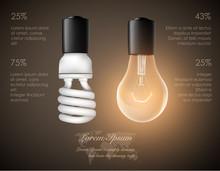 Figure Of Luminous Light Bulb Saving Lamp