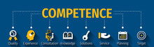 Competence Business With Icon