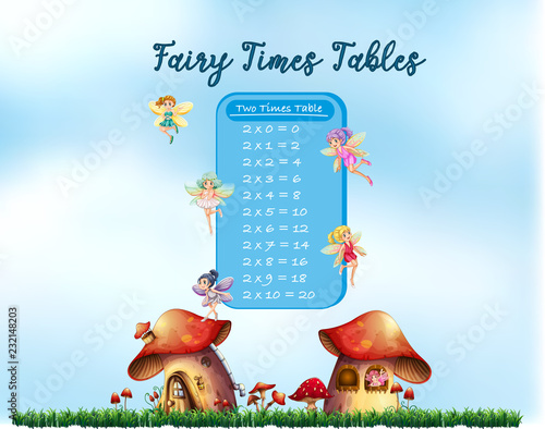 Staande foto Kids Fairy math multiplication table
