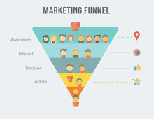 Digital Marketing Funnel Infographic Design With Flat Icon And Cartoon Character. Awareness, Interest, Dicision And Action For Customer Journey Infographic.