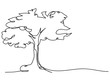Leinwanddruck Bild - continuous one line drawing of nature tree