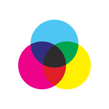 Vector Icon Of Cmyk Subtractive Color Mix Theory With Primary Colors Isolated On A White Background
