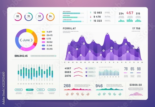 Ui dashboard Canvas Print