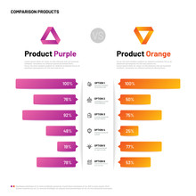 Comparison Infographic. Bar Graphs With Compare Description. Comparing Infographics Table. Choosing Product Vector Versus Concept. Illustration Of Comparison Option, Infographic Choose Indicator
