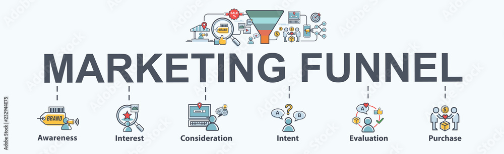 Fototapeta Digital marketing funnel banner design with flat icon and cartoon character. Awareness, Interest, Decision and Action for customer journey infographic.