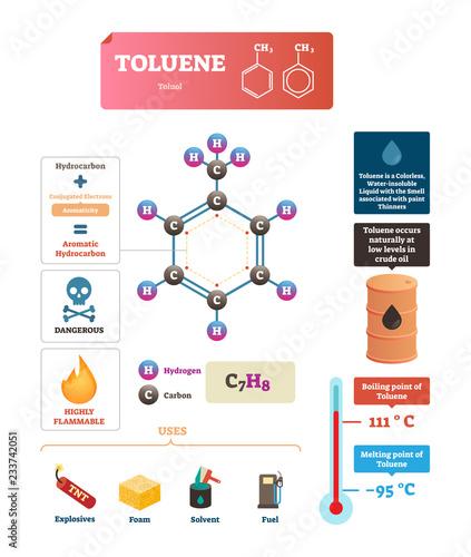 Toluene or toluol vector illustration Canvas Print