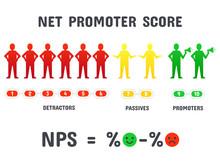 Calculating NPS Formula. Net P...