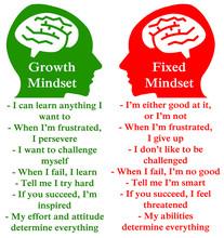 Positive Negative Mindset
