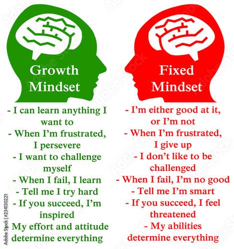 Fotografía  Positive negative mindset