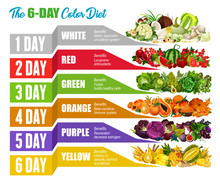 Color Detox Diet, Fruits And Vegetables