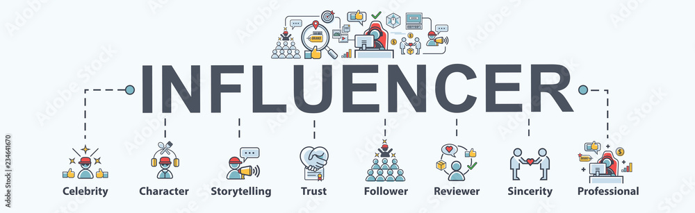 Fototapeta influencer telling brand's story, banner web icon for business and social media marketing, Celebrity, Character, Reviewer, follower, trust and Sincerity. Minimal vector infographic.