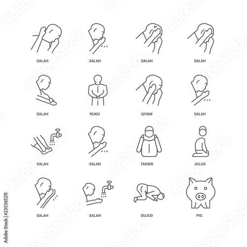 16 linear icons related to Pig, Sujud, Salah, Julus, Qiyam, unde Wallpaper Mural