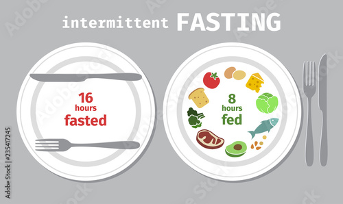 Two plates symbolizing the principle of Intermittent fasting Fototapet