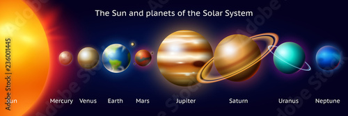 Obraz Set of Planets of the solar system. Milky Way. Realistic vector illustration. Space and astronomy, the infinite universe and the galaxy among the stars in the sky. Sphere Mars Venus Sun Earth Jupiter. - fototapety do salonu