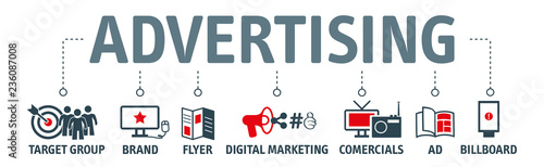 Advertising vector illustration concept with icons Canvas Print