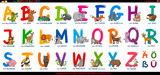 Fototapeta Fototapety na ścianę do pokoju dziecięcego - german alphabet with cartoon animals set