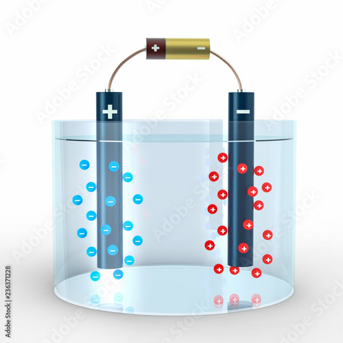 Electrolysis process of water with anode and cathode in water and electric battery Canvas Print