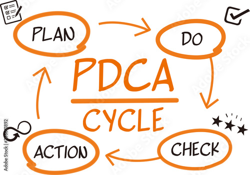 Fotografie, Obraz  PDCAサイクルのイメージ