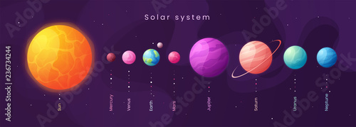 Fototapeta The Solar system. Colorful cartoon infographic background with s