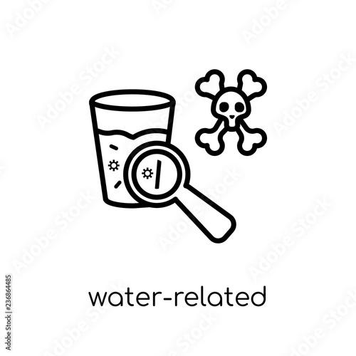 Fotografia, Obraz  Water-related Diseases icon