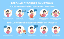 Bipolar Disorder Symptoms Info...