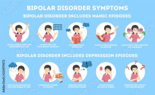 Bipolar disorder symptoms infographic of mental health disease. Canvas Print