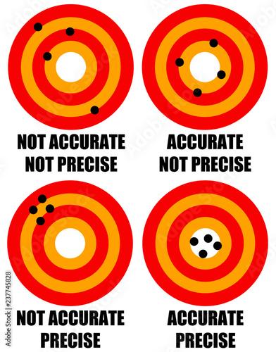 Photo Accurate precise