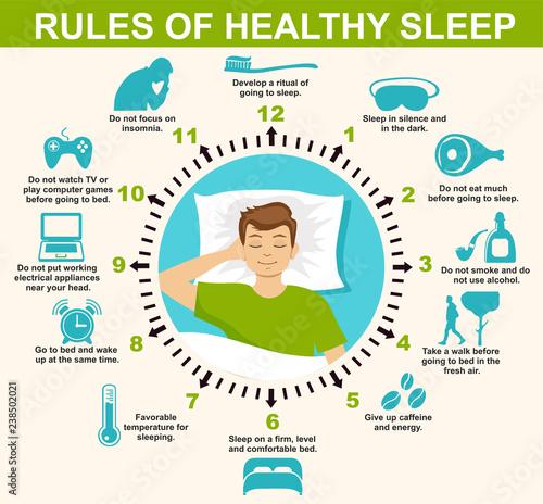 Sleep infographic Fototapet