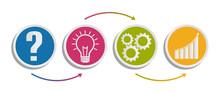 Business Icons Question, Idea,...
