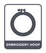 embroidery hoop icon vector