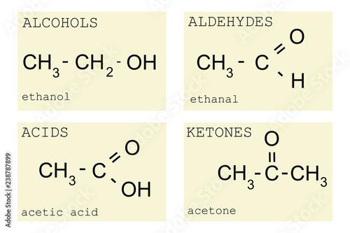 Photo basic chemical reactions